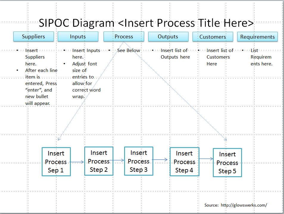 Six Sigma Sipoc Diagram